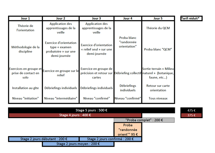 Planning-de-formation-pour-le-stage-de-préparation-en-orientation-pour-le--probatoire-AMM2